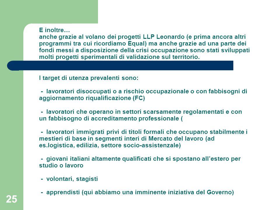 E inoltre… anche grazie al volano dei progetti LLP Leonardo (e prima ancora altri programmi tra cui ricordiamo Equal) ma anche grazie ad una parte dei fondi messi a disposizione della crisi occupazione sono stati sviluppati molti progetti sperimentali di validazione sul territorio.