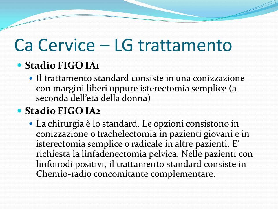 Ca Cervice – LG trattamento