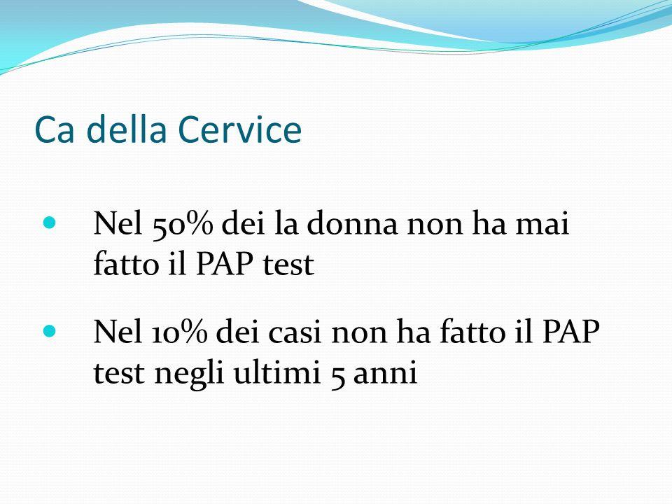 Ca della Cervice Nel 50% dei la donna non ha mai fatto il PAP test