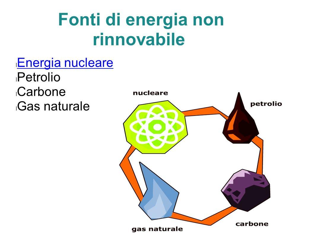 Fonti di energia non rinnovabile