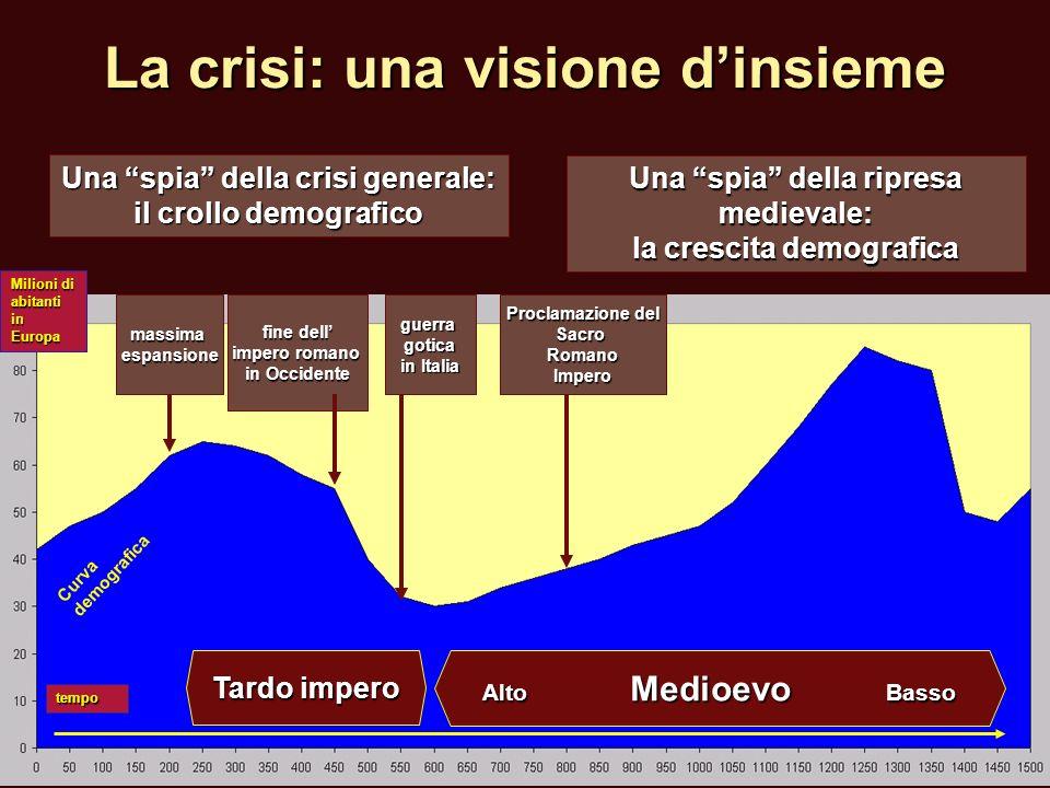 La crisi: una visione d'insieme