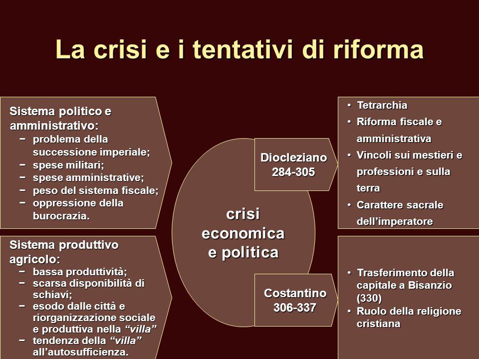La crisi e i tentativi di riforma