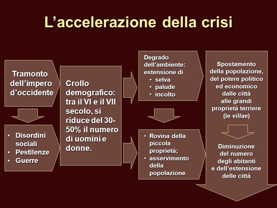 L'accelerazione della crisi