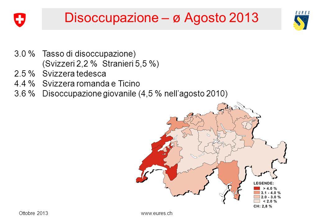 Disoccupazione – ø Agosto 2013