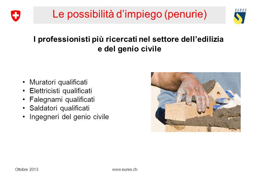 Le possibilità d'impiego (penurie)