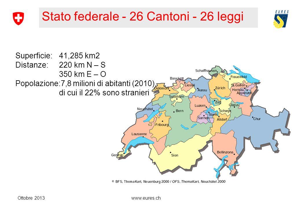 Stato federale - 26 Cantoni - 26 leggi