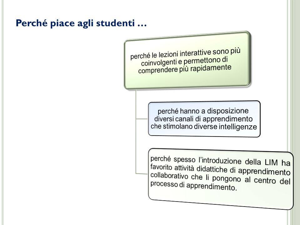 Perché piace agli studenti …