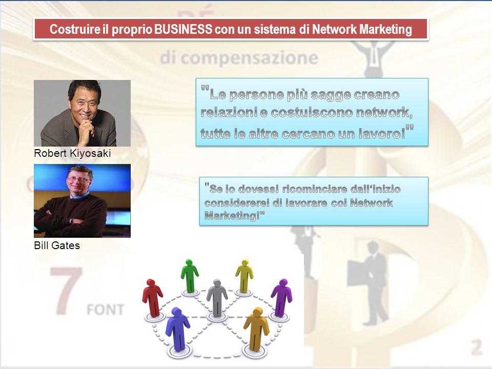 Costruire il proprio BUSINESS con un sistema di Network Marketing