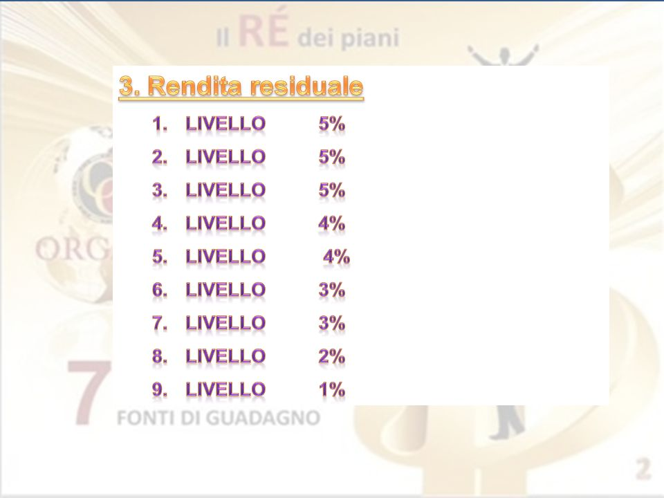 3. Rendita residuale livello 5% livello 4% Livello 4% livello 3%