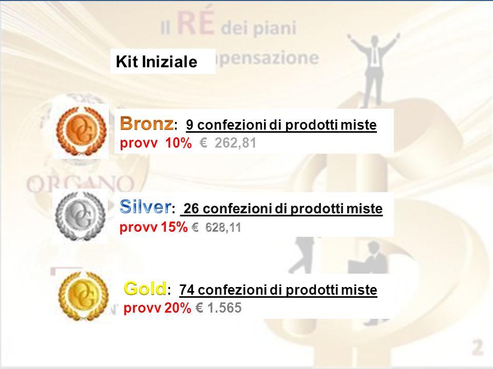 Bronz: 9 confezioni di prodotti miste
