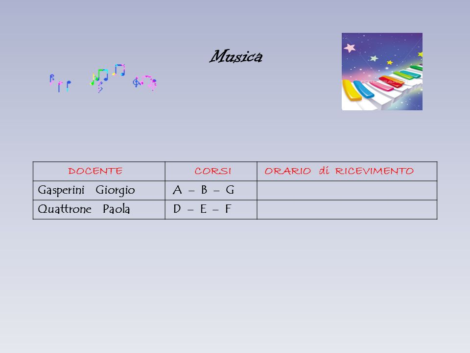 Musica DOCENTE CORSI ORARIO di RICEVIMENTO Gasperini Giorgio A – B – G
