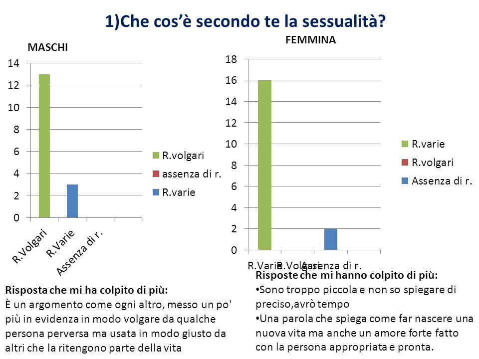 1)Che cos'è secondo te la sessualità