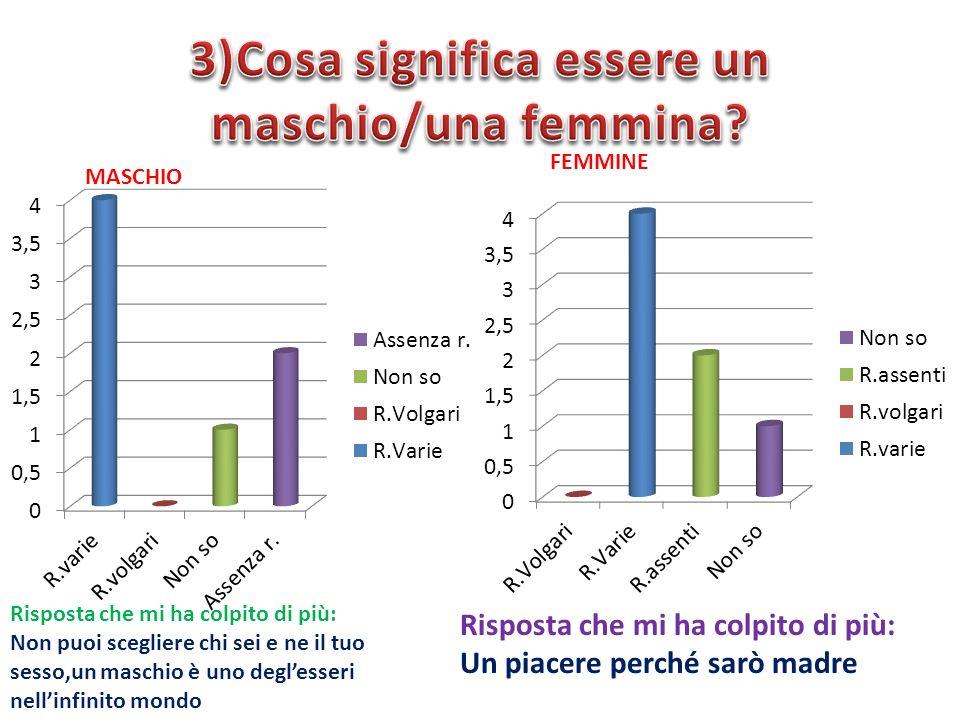3)Cosa significa essere un maschio/una femmina