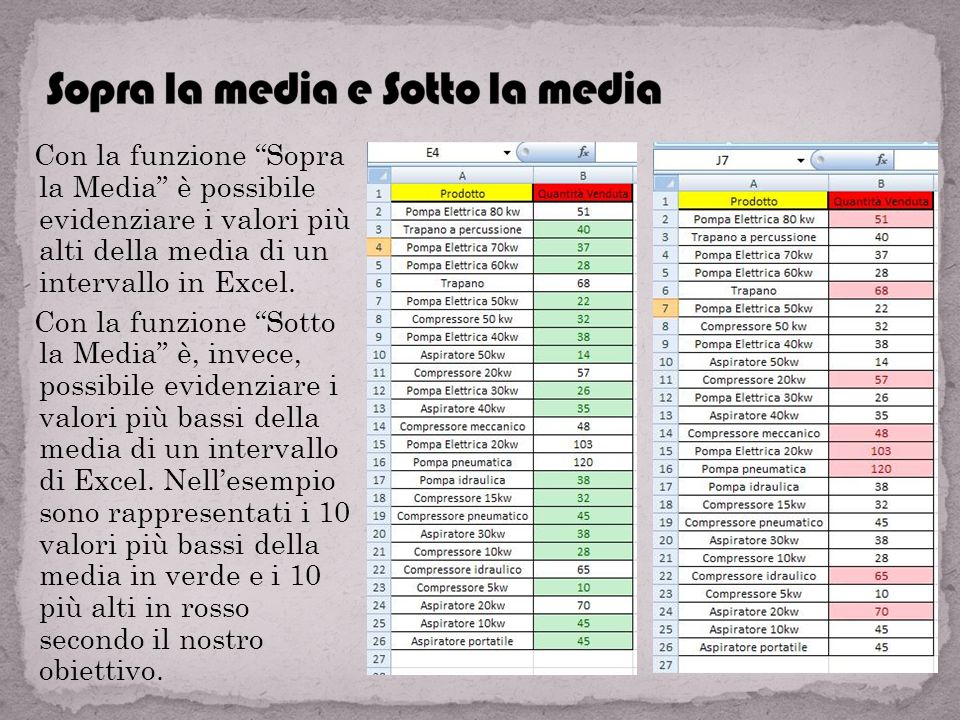 Sopra la media e Sotto la media