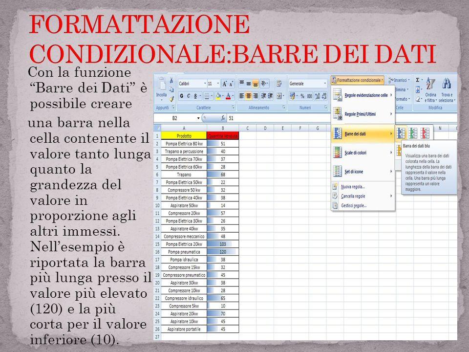 FORMATTAZIONE CONDIZIONALE:BARRE DEI DATI