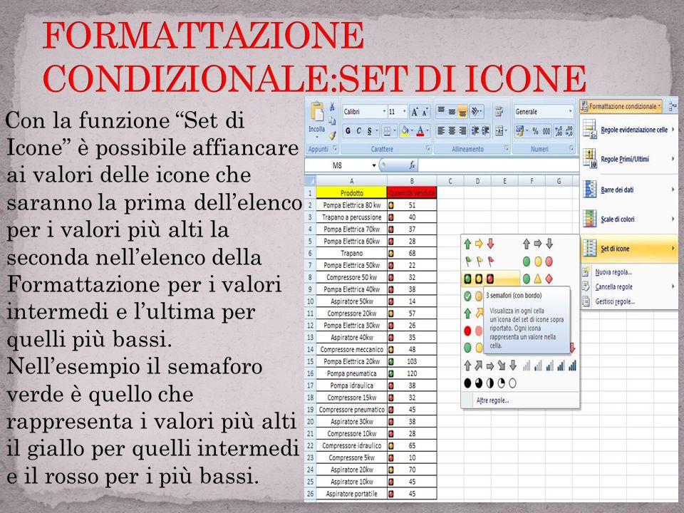 FORMATTAZIONE CONDIZIONALE:SET DI ICONE