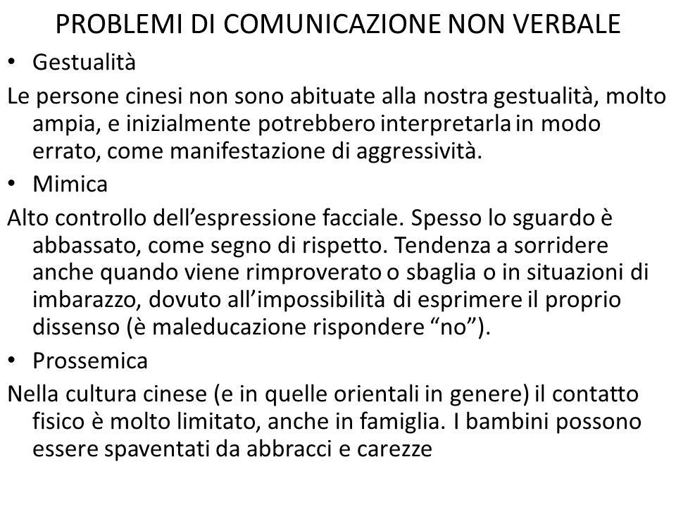 PROBLEMI DI COMUNICAZIONE NON VERBALE
