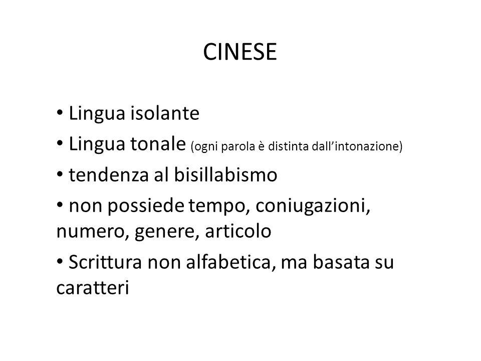 CINESE Lingua isolante