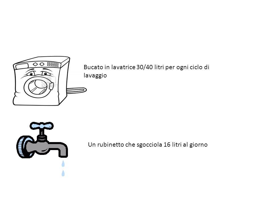 Bucato in lavatrice 30/40 litri per ogni ciclo di lavaggio
