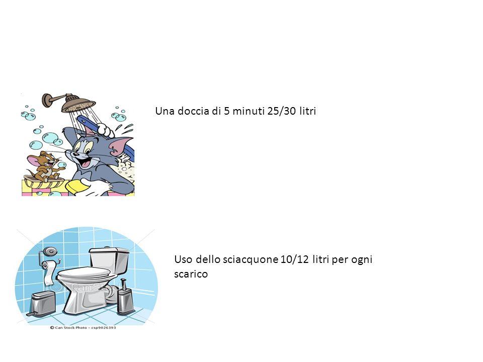 Una doccia di 5 minuti 25/30 litri