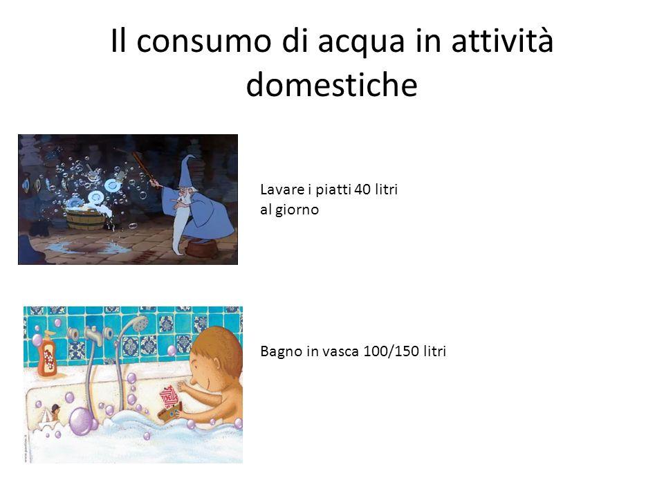 Il consumo di acqua in attività domestiche