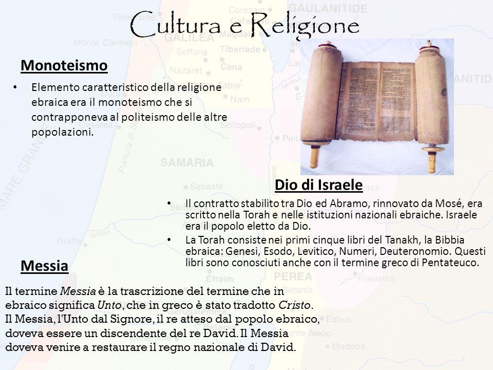 Cultura e Religione Monoteismo Dio di Israele Messia