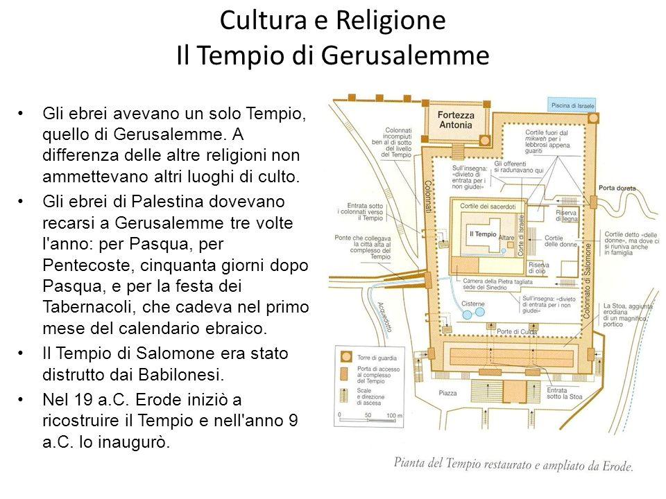 Cultura e Religione Il Tempio di Gerusalemme