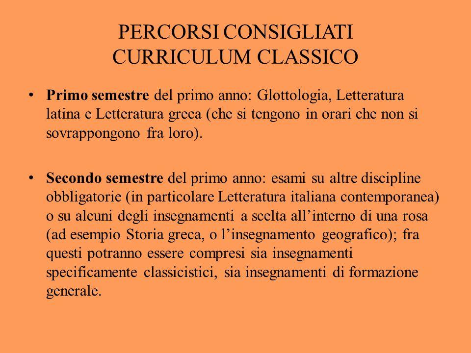 PERCORSI CONSIGLIATI CURRICULUM CLASSICO