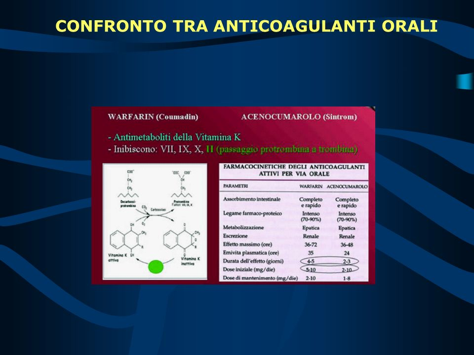 CONFRONTO TRA ANTICOAGULANTI ORALI