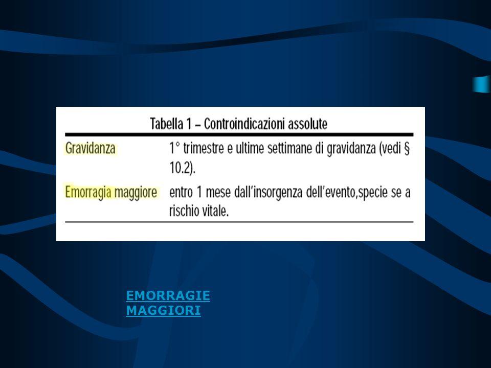 ARIANO IRPINO 15 MAGGIO 2004 EMORRAGIE MAGGIORI