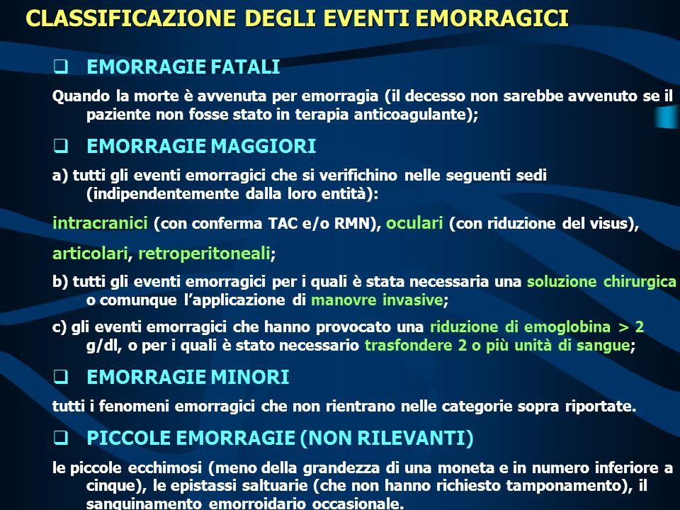 CLASSIFICAZIONE DEGLI EVENTI EMORRAGICI