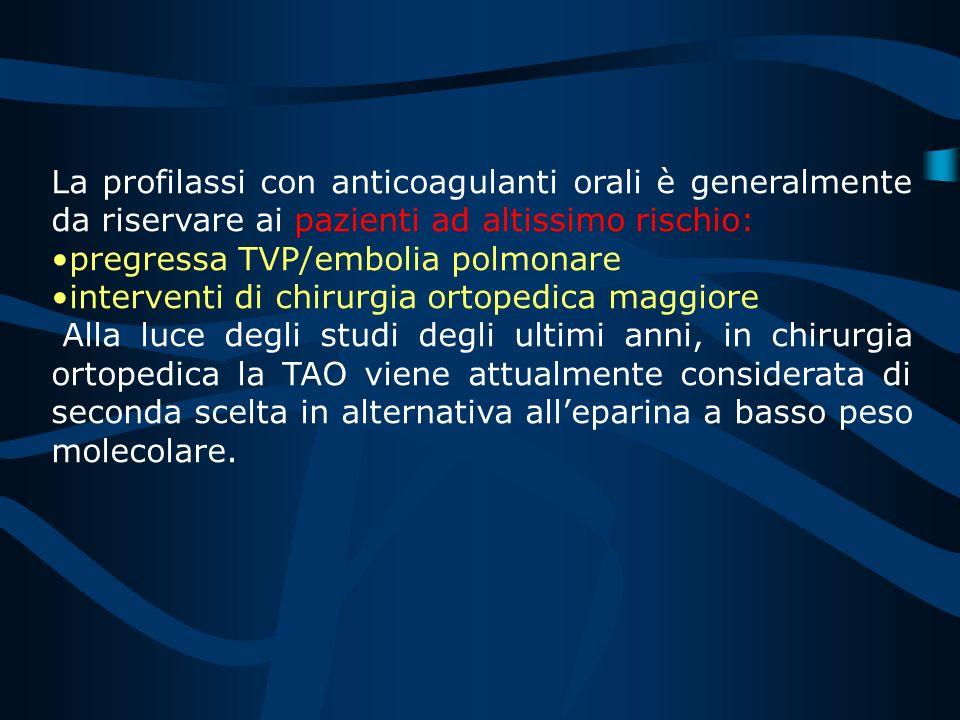 pregressa TVP/embolia polmonare