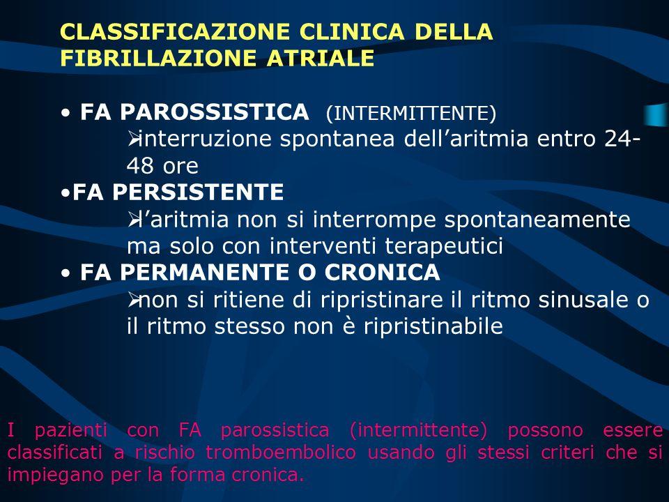 CLASSIFICAZIONE CLINICA DELLA FIBRILLAZIONE ATRIALE