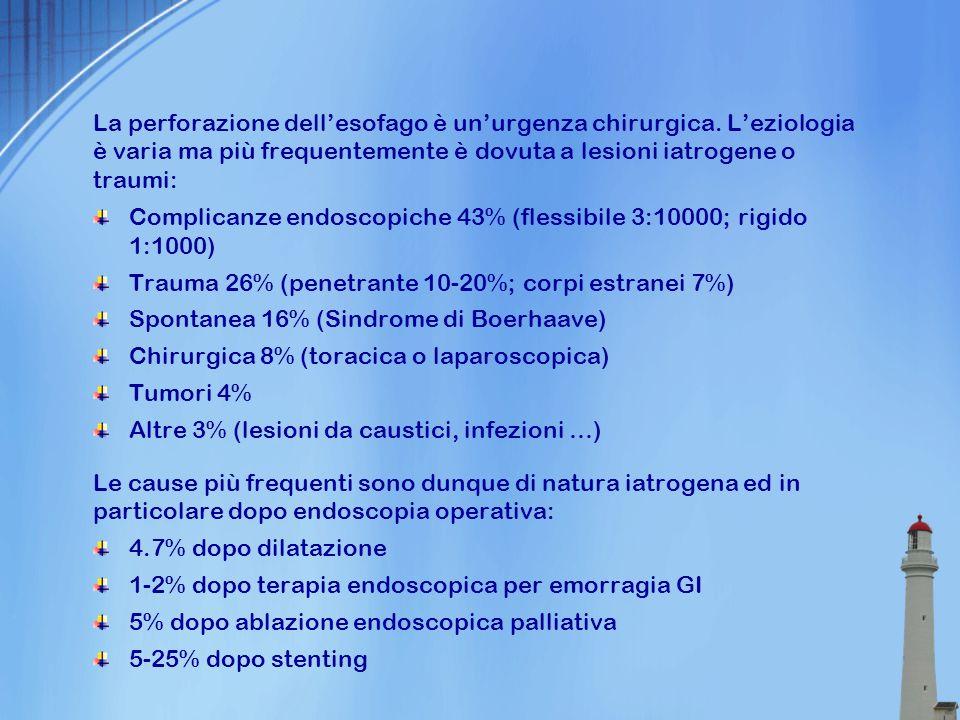 La perforazione dell'esofago è un'urgenza chirurgica