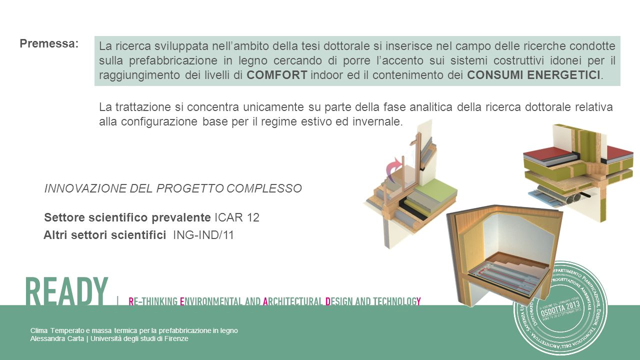 INNOVAZIONE DEL PROGETTO COMPLESSO