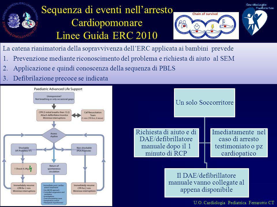 Sequenza di eventi nell'arresto Cardiopomonare Linee Guida ERC 2010