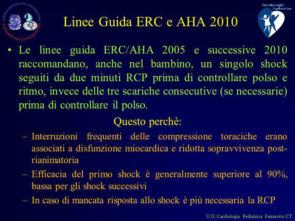 Linee Guida ERC e AHA 2010