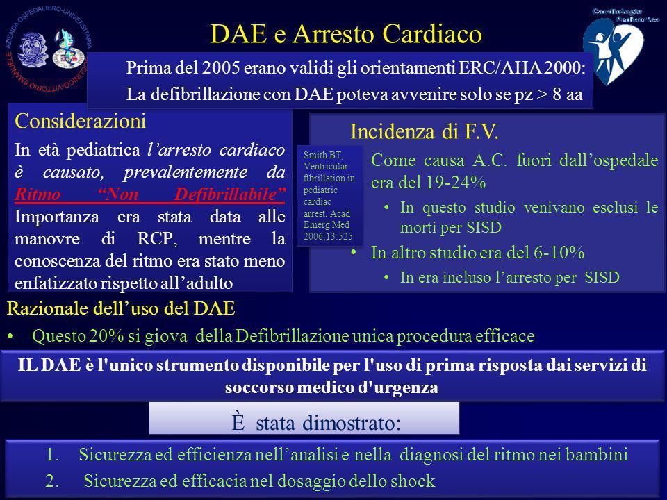 DAE e Arresto Cardiaco È stata dimostrato: Considerazioni