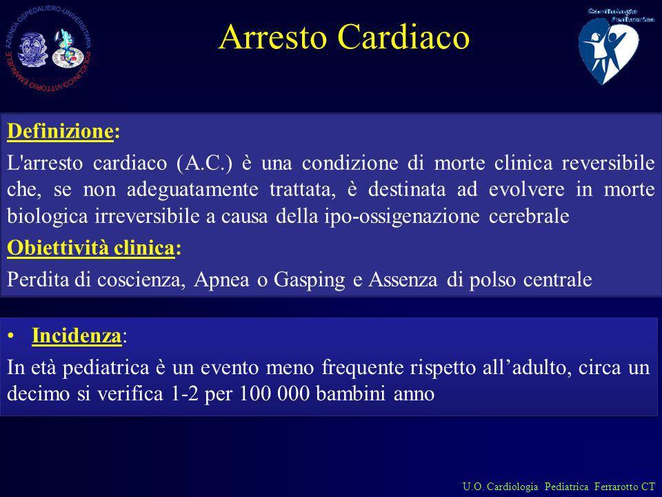 Arresto Cardiaco Definizione: