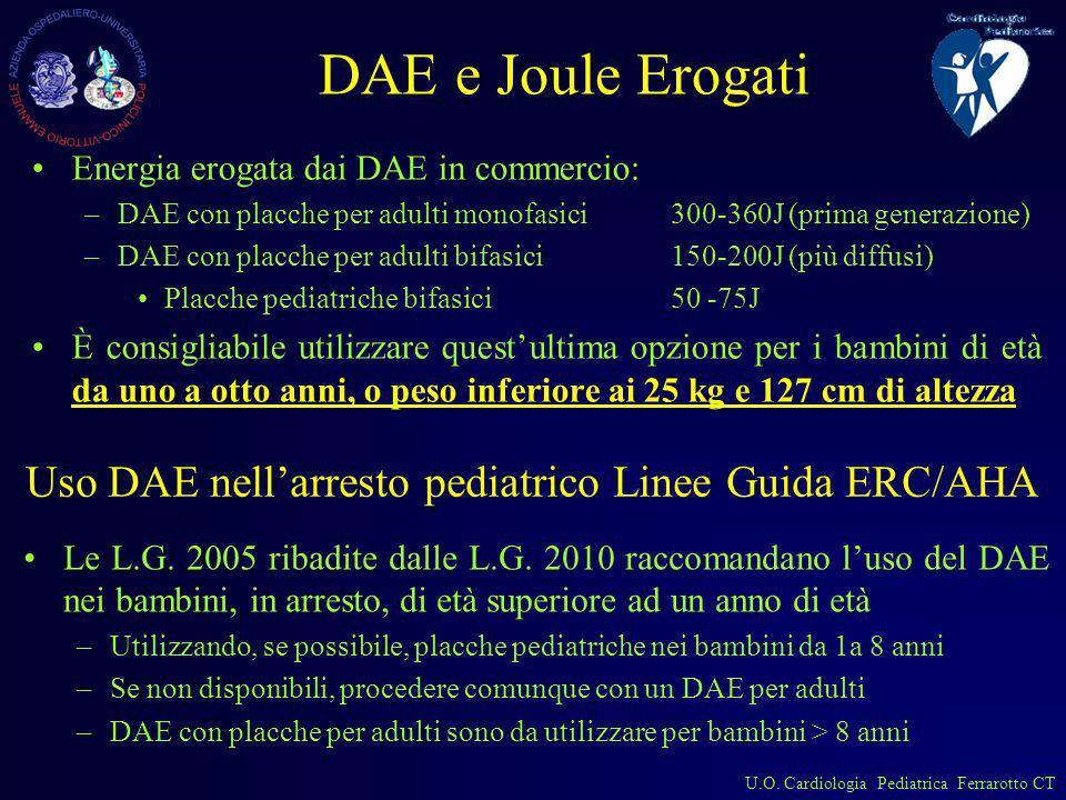 Uso DAE nell'arresto pediatrico Linee Guida ERC/AHA