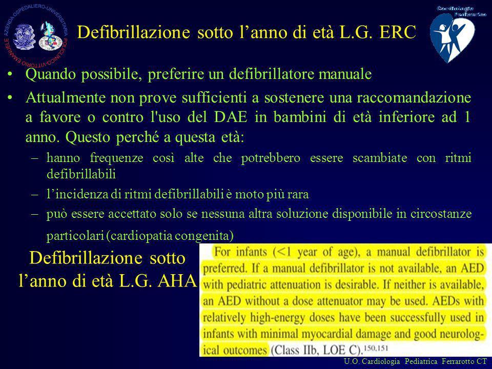 Defibrillazione sotto l'anno di età L.G. ERC