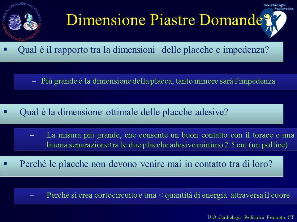Dimensione Piastre Domande