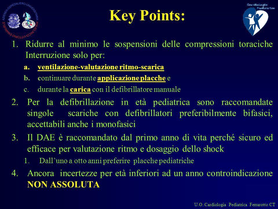 Key Points: Ridurre al minimo le sospensioni delle compressioni toraciche Interruzione solo per: ventilazione-valutazione ritmo-scarica.