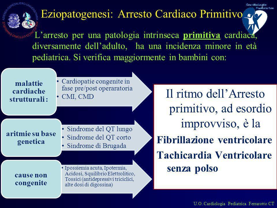 Eziopatogenesi: Arresto Cardiaco Primitivo