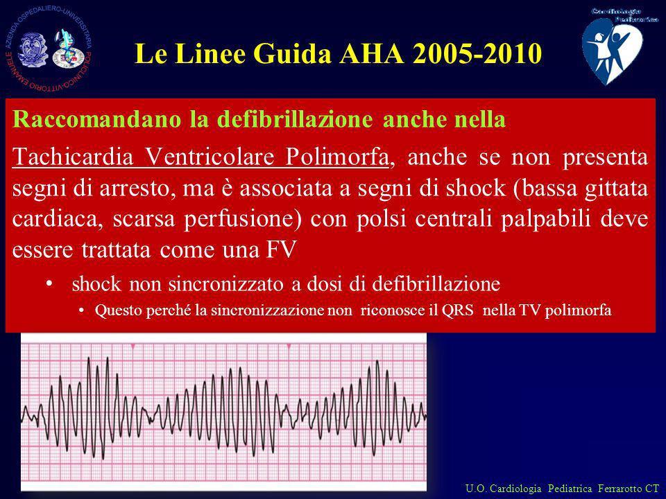 Le Linee Guida AHA 2005-2010 Raccomandano la defibrillazione anche nella.