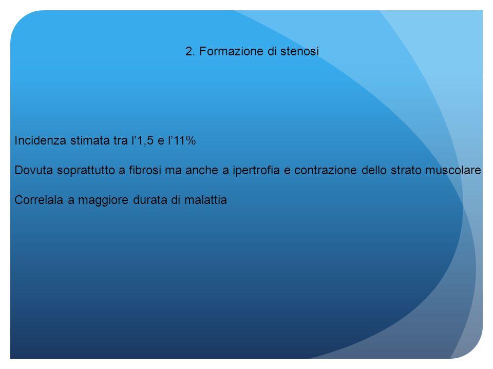 2. Formazione di stenosi Incidenza stimata tra l'1,5 e l'11% Dovuta soprattutto a fibrosi ma anche a ipertrofia e contrazione dello strato muscolare.