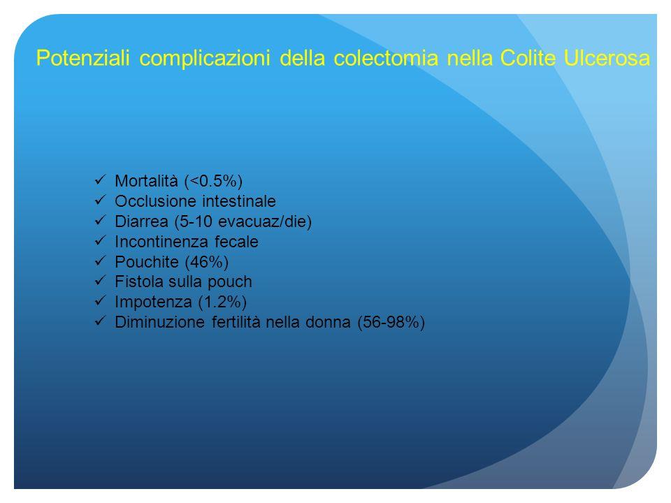Potenziali complicazioni della colectomia nella Colite Ulcerosa