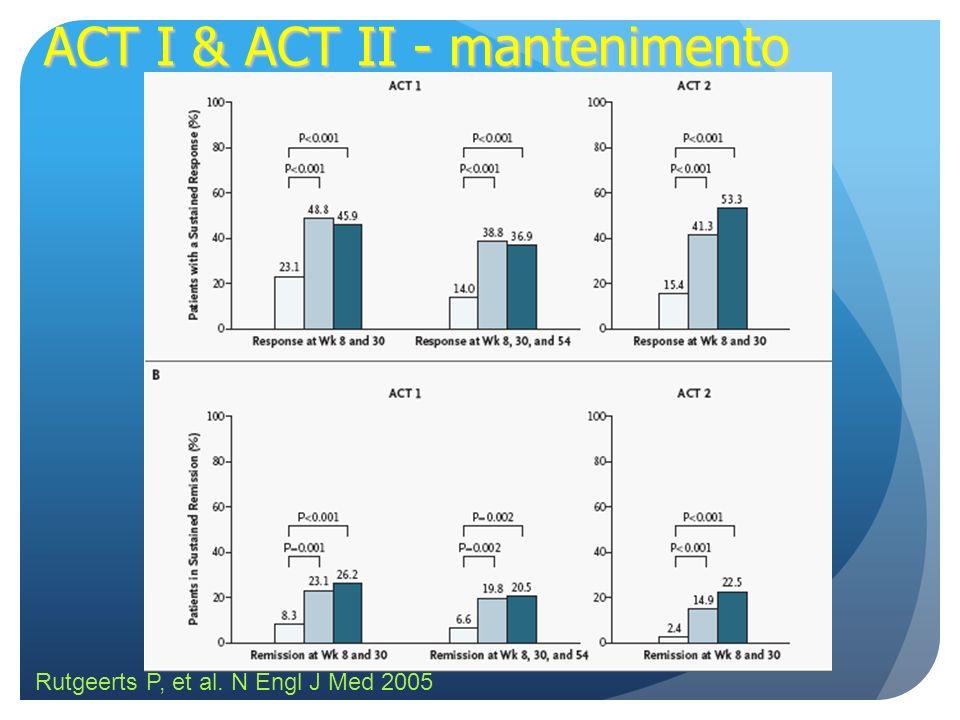 ACT I & ACT II - mantenimento