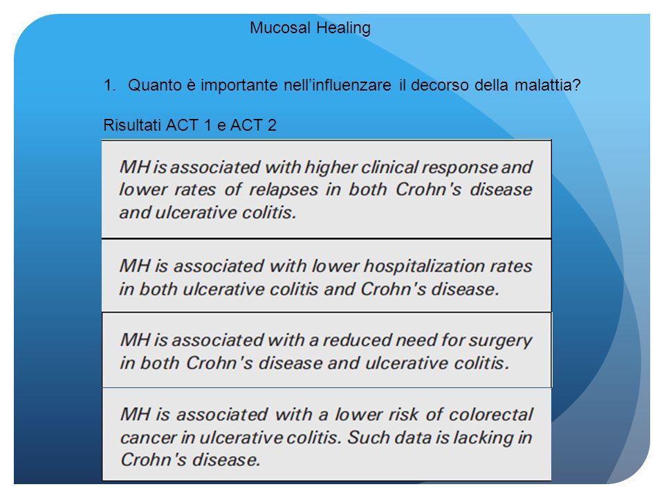 Mucosal Healing Quanto è importante nell'influenzare il decorso della malattia.