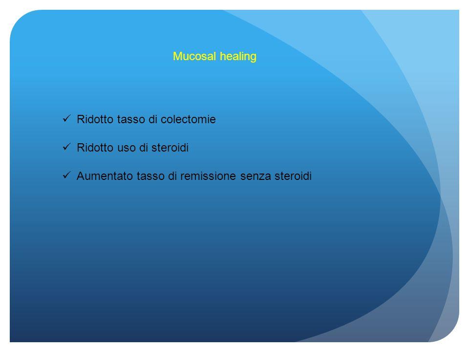 Mucosal healing Ridotto tasso di colectomie. Ridotto uso di steroidi.